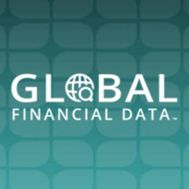 Global Financial Data's 100-share United States Stock Index