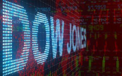 The Complete Dow Jones Industrial Average